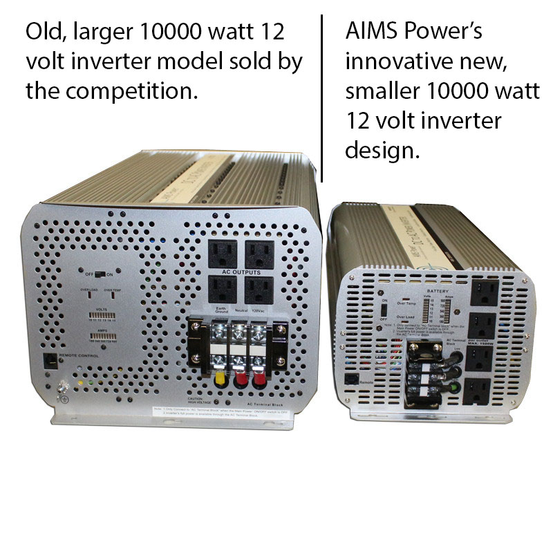 AIMS Power's new 10000 watt 12 volt inverter is less than half the size of the competition's, making for more flexibility in mobile and off-grid applications.